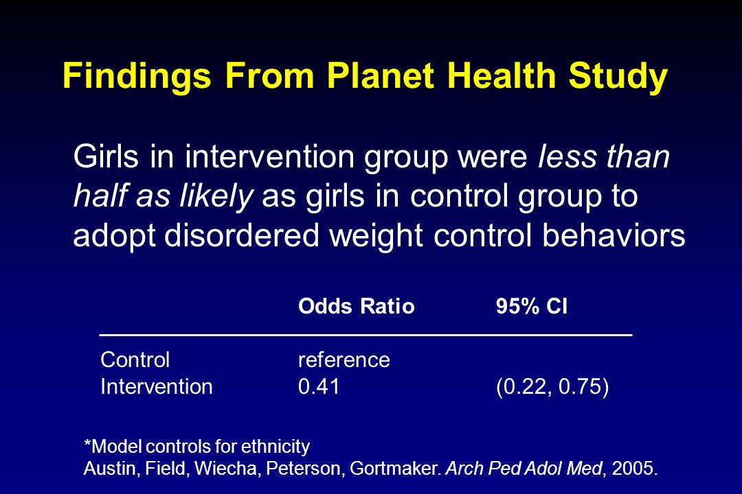 Findings From Planet Health Study Odds Ratio 95% CI Control reference Intervention0.41 (0.22, 0.75) *Model controls for ethnicity Austin, Field, Wiech