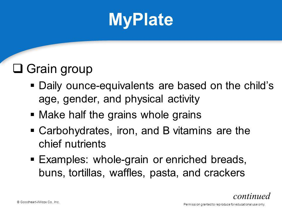 © Goodheart-Willcox Co., Inc. Permission granted to reproduce for educational use only. MyPlate Grain group Daily ounce-equivalents are based on the c