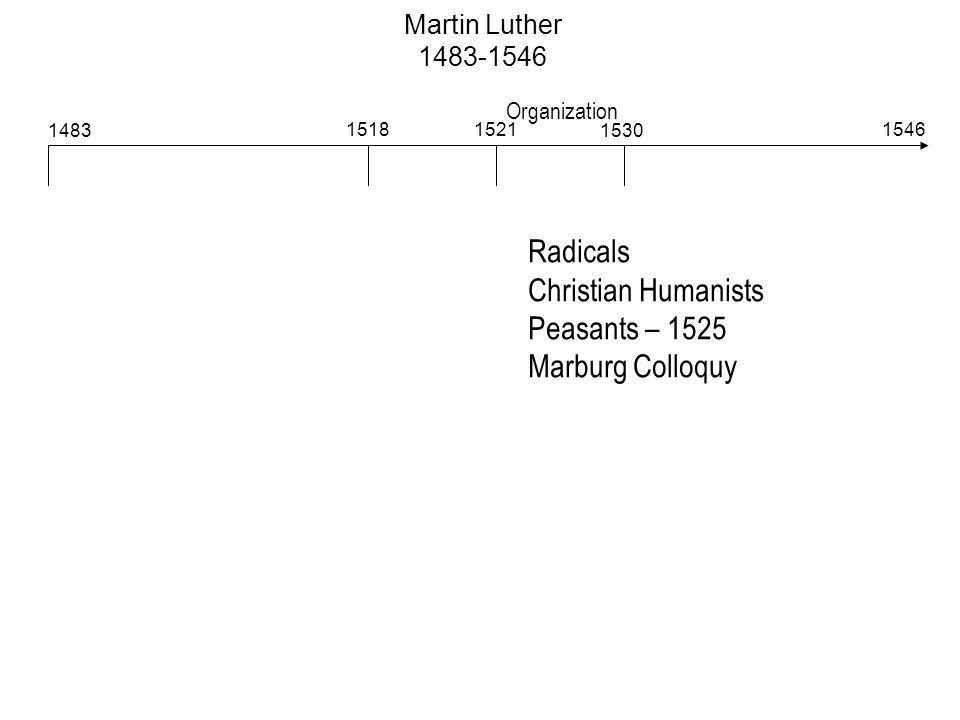 Martin Luther 1483-1546 1483 15181521 1530 1546 Organization Radicals Christian Humanists Peasants – 1525 Marburg Colloquy