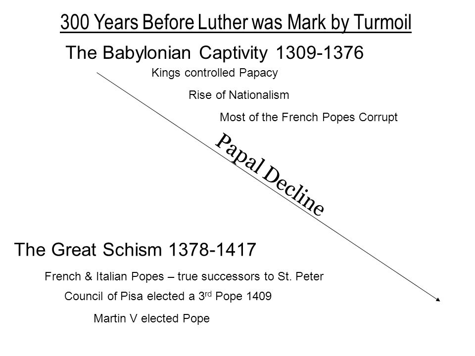 The Babylonian Captivity 1309-1376 Kings controlled Papacy Rise of Nationalism Most of the French Popes Corrupt Papal Decline The Great Schism 1378-1417 French & Italian Popes – true successors to St.