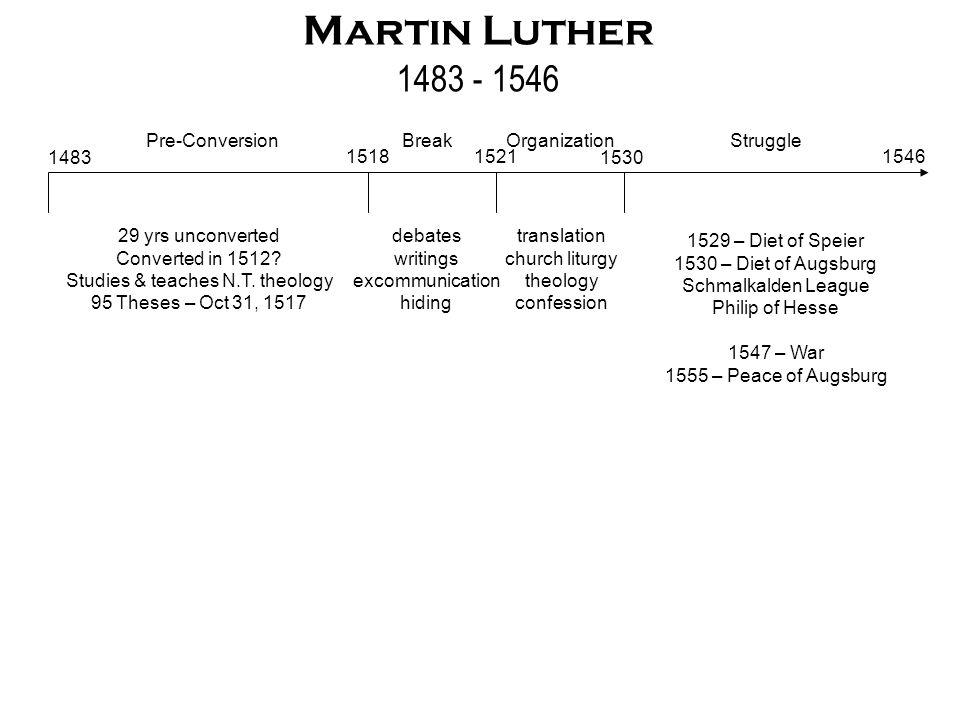 Pre-ConversionBreakOrganizationStruggle 29 yrs unconverted Converted in 1512.