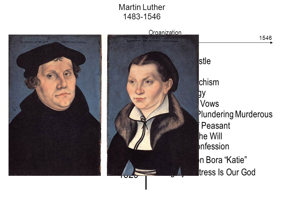 Organization translation church liturgy theology confession Martin Luther 1483-1546 1483 15181521 1530 1546 Shorter Catechism Church Liturgy On Monastic Vows Against the Plundering Murderous Hordes of Peasant Bondage of the Will Augsburg Confession 1522-30 1525 Katherine Von Bora Katie 1529 A Mighty Fortress Is Our God 1521-22 Wartburg Castle