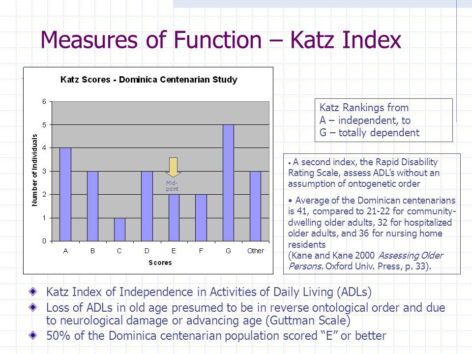 Measures of Function – Katz Index Katz Index of Independence in Activities of Daily Living (ADLs) Loss of ADLs in old age presumed to be in reverse on