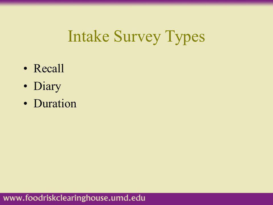 Intake Survey Types Recall Diary Duration