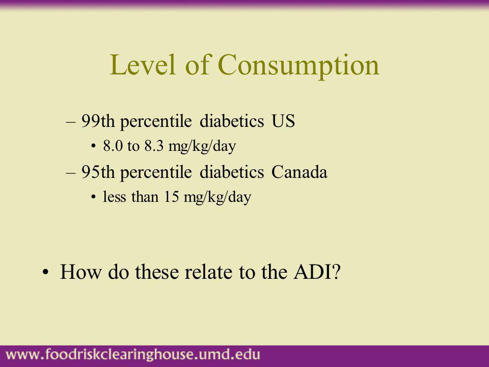 Level of Consumption –99th percentile diabetics US 8.0 to 8.3 mg/kg/day –95th percentile diabetics Canada less than 15 mg/kg/day How do these relate t