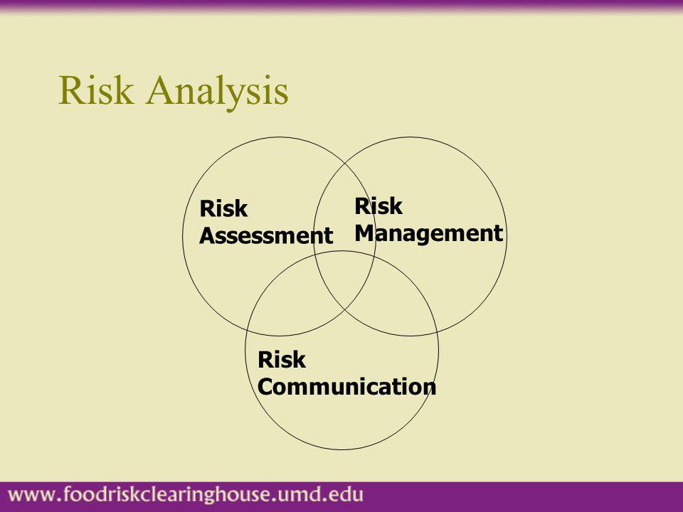 Risk Analysis Risk Assessment Risk Management Risk Communication