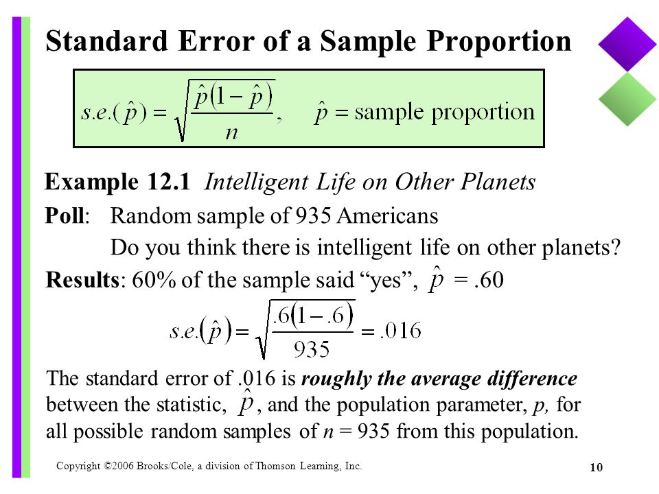 Copyright ©2006 Brooks/Cole, a division of Thomson Learning, Inc. 10 Poll: Random sample of 935 Americans Do you think there is intelligent life on ot