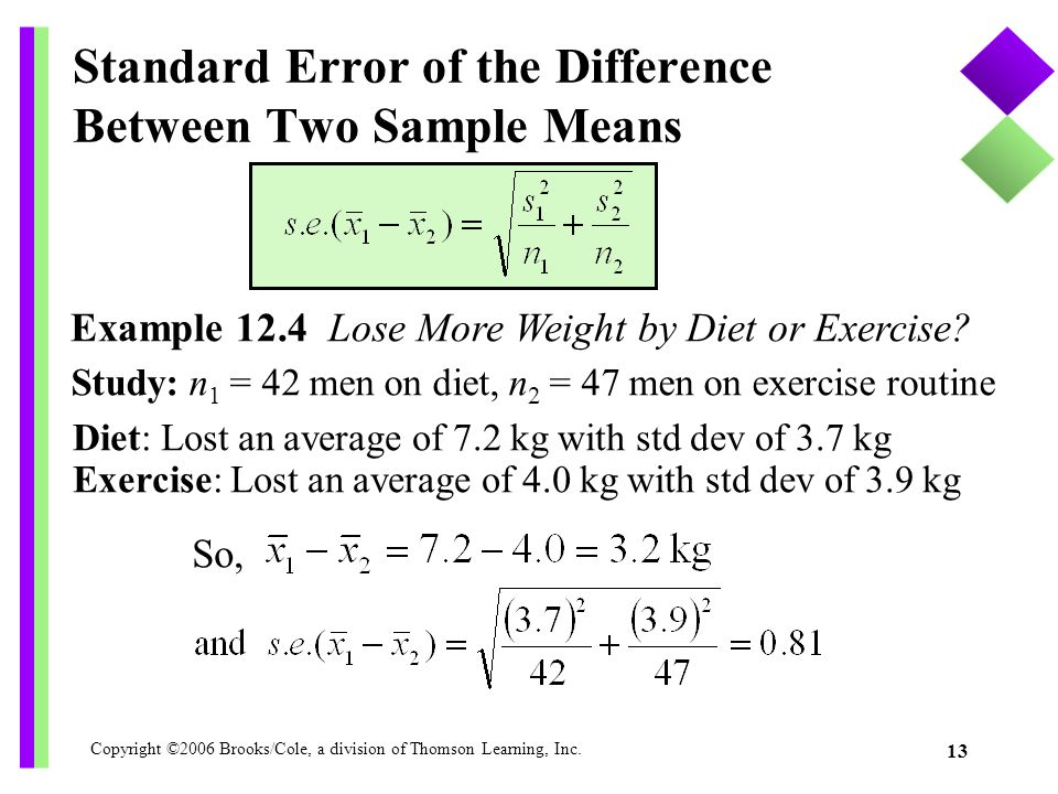 Copyright ©2006 Brooks/Cole, a division of Thomson Learning, Inc. 13 Study: n 1 = 42 men on diet, n 2 = 47 men on exercise routine Standard Error of t