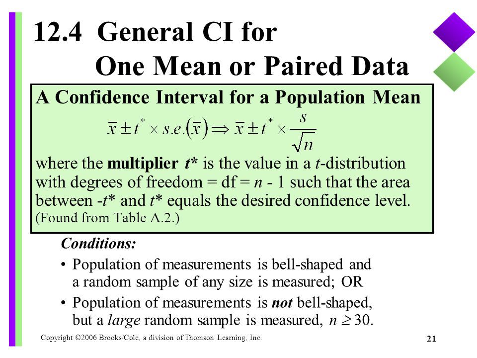 Copyright ©2006 Brooks/Cole, a division of Thomson Learning, Inc. 21 12.4 General CI for One Mean or Paired Data A Confidence Interval for a Populatio