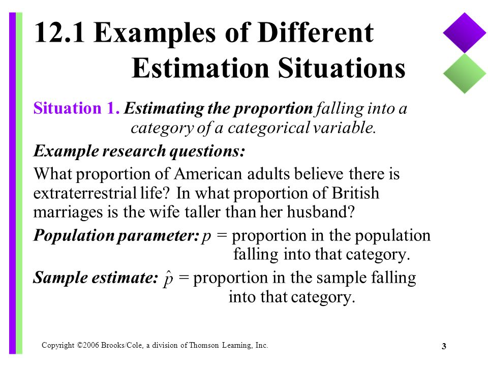 Copyright ©2006 Brooks/Cole, a division of Thomson Learning, Inc. 3 12.1 Examples of Different Estimation Situations Situation 1. Estimating the propo