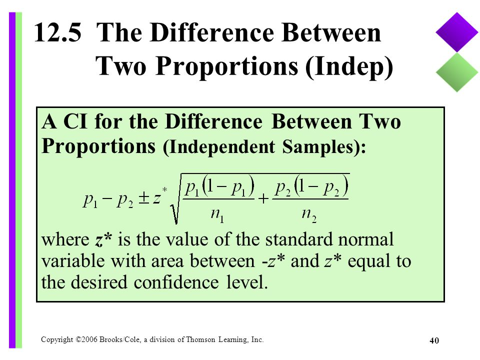 Copyright ©2006 Brooks/Cole, a division of Thomson Learning, Inc. 40 12.5 The Difference Between Two Proportions (Indep) A CI for the Difference Betwe