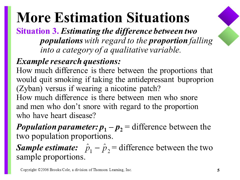 Copyright ©2006 Brooks/Cole, a division of Thomson Learning, Inc. 5 More Estimation Situations Situation 3. Estimating the difference between two popu