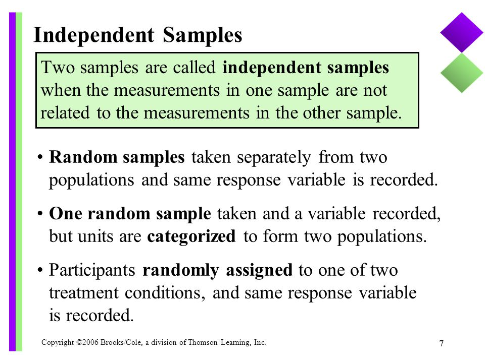 Copyright ©2006 Brooks/Cole, a division of Thomson Learning, Inc. 7 Independent Samples Two samples are called independent samples when the measuremen