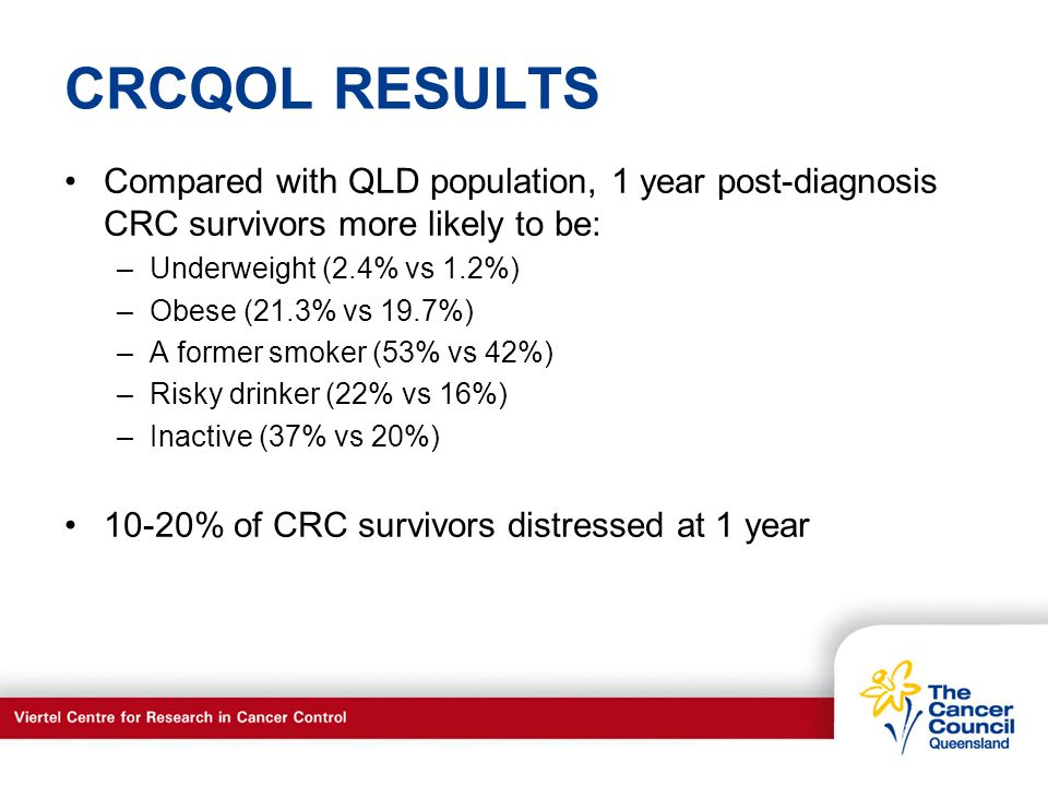 C a n c e r S u p p o r t S e r v I c e s CRCQOL RESULTS Compared with QLD population, 1 year post-diagnosis CRC survivors more likely to be: –Underweight (2.4% vs 1.2%) –Obese (21.3% vs 19.7%) –A former smoker (53% vs 42%) –Risky drinker (22% vs 16%) –Inactive (37% vs 20%) 10-20% of CRC survivors distressed at 1 year