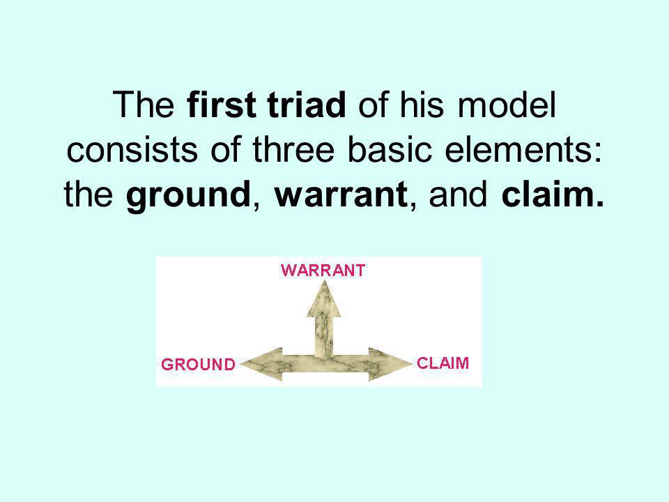 A claim is the point an arguer is trying to make.