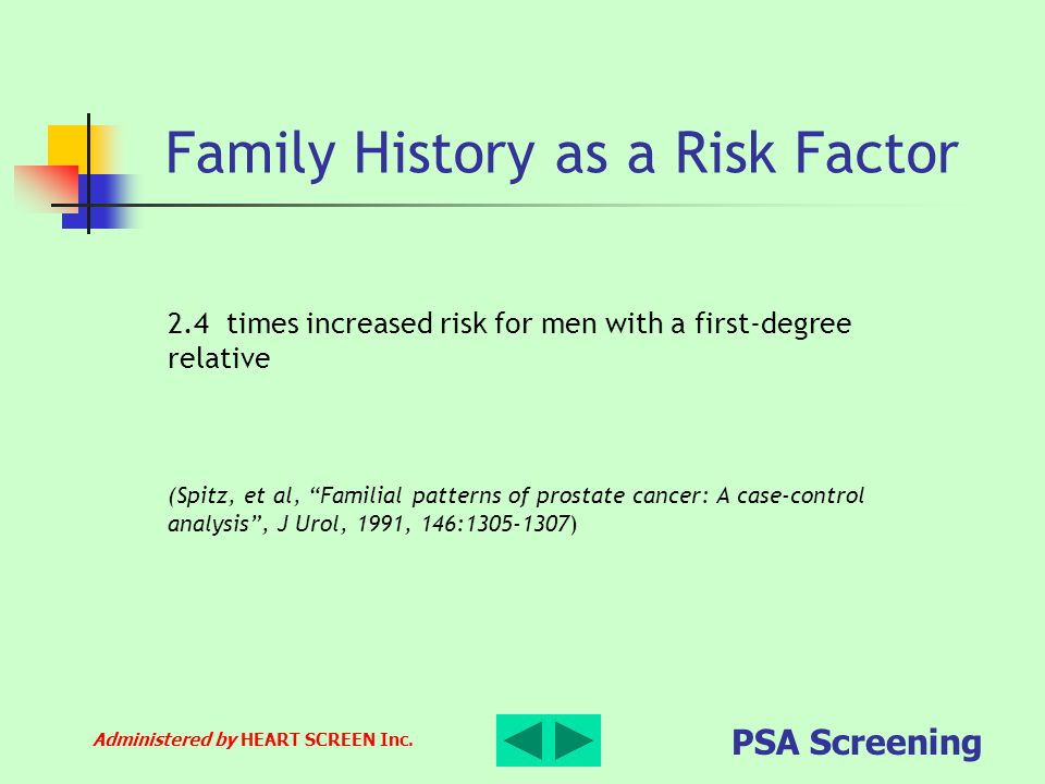 Administered by HEART SCREEN Inc. PSA Screening 2.4 times increased risk for men with a first-degree relative (Spitz, et al, Familial patterns of pros
