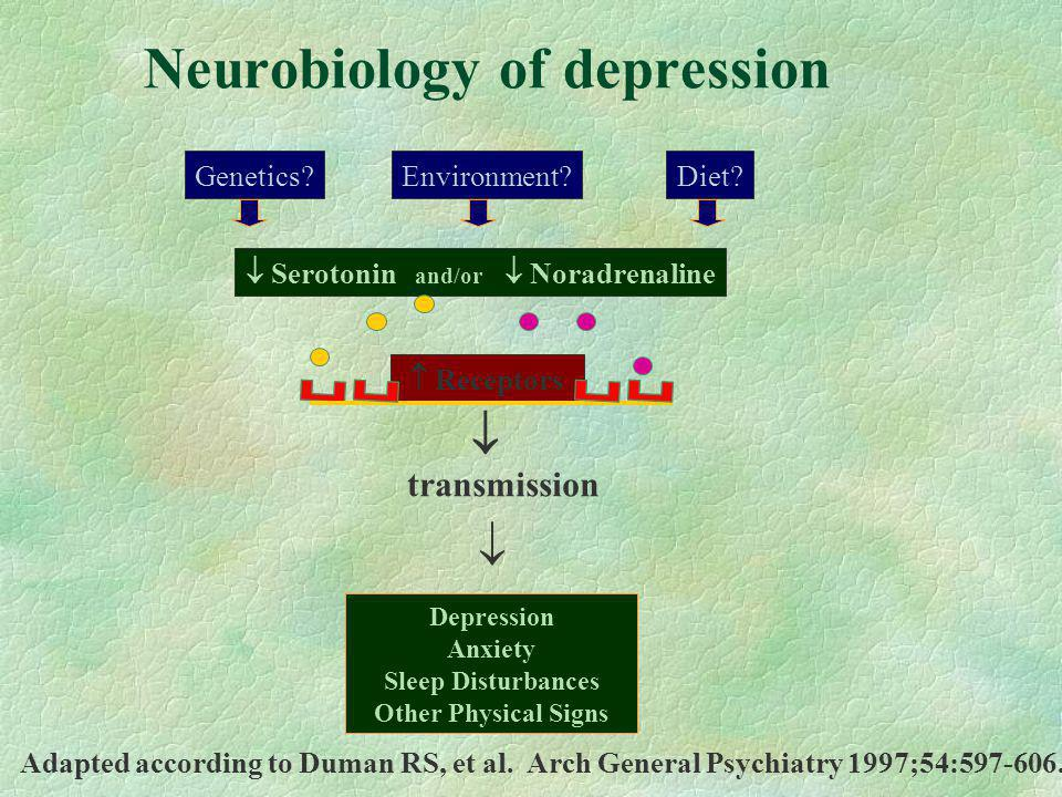 Neurobiology of depression Receptors Genetics Environment Diet.