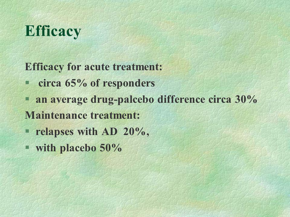 Efficacy Efficacy for acute treatment: § circa 65% of responders §an average drug-palcebo difference circa 30% Maintenance treatment: §relapses with AD 20%, §with placebo 50%