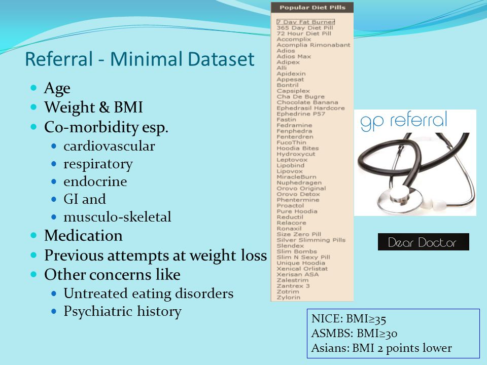 Referral - Minimal Dataset Age Weight & BMI Co-morbidity esp. cardiovascular respiratory endocrine GI and musculo-skeletal Medication Previous attempt