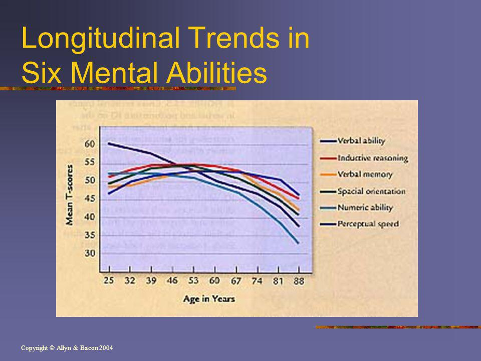 Copyright © Allyn & Bacon 2004 Longitudinal Trends in Six Mental Abilities