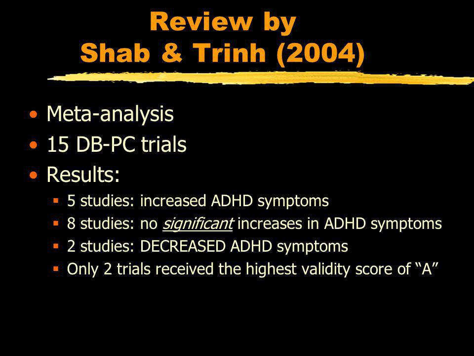 Review by Shab & Trinh (2004) Meta-analysis 15 DB-PC trials Results: 5 studies: increased ADHD symptoms 8 studies: no significant increases in ADHD symptoms 2 studies: DECREASED ADHD symptoms Only 2 trials received the highest validity score of A