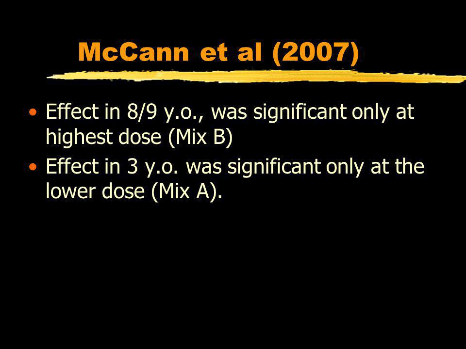 McCann et al (2007) Effect in 8/9 y.o., was significant only at highest dose (Mix B) Effect in 3 y.o.