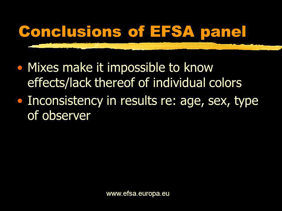 Conclusions of EFSA panel Mixes make it impossible to know effects/lack thereof of individual colors Inconsistency in results re: age, sex, type of observer www.efsa.europa.eu