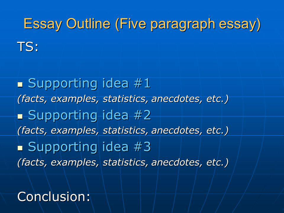 Essay Outline (Five paragraph essay) TS: Supporting idea #1 Supporting idea #1 (facts, examples, statistics, anecdotes, etc.) Supporting idea #2 Supporting idea #2 (facts, examples, statistics, anecdotes, etc.) Supporting idea #3 Supporting idea #3 (facts, examples, statistics, anecdotes, etc.) Conclusion: