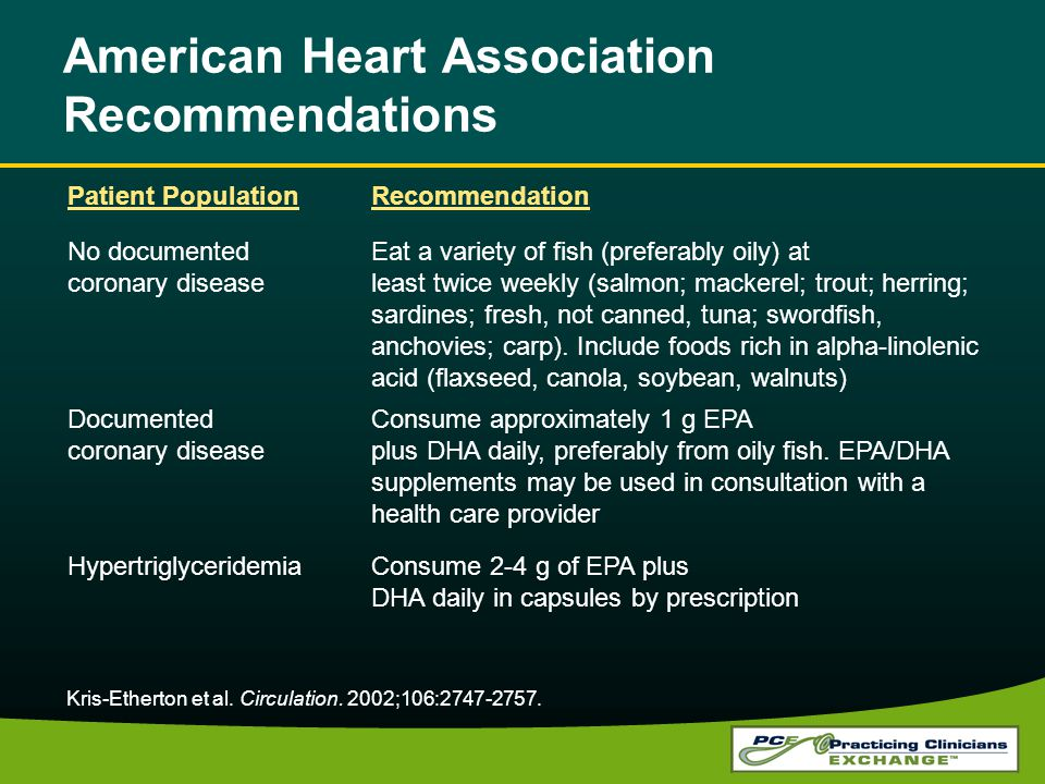 American Heart Association Recommendations Patient PopulationRecommendation No documented coronary disease Eat a variety of fish (preferably oily) at least twice weekly (salmon; mackerel; trout; herring; sardines; fresh, not canned, tuna; swordfish, anchovies; carp).