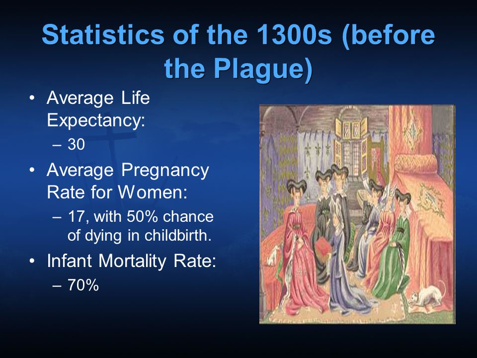 1346 What conditions made the population ripe for a plaque to hit?