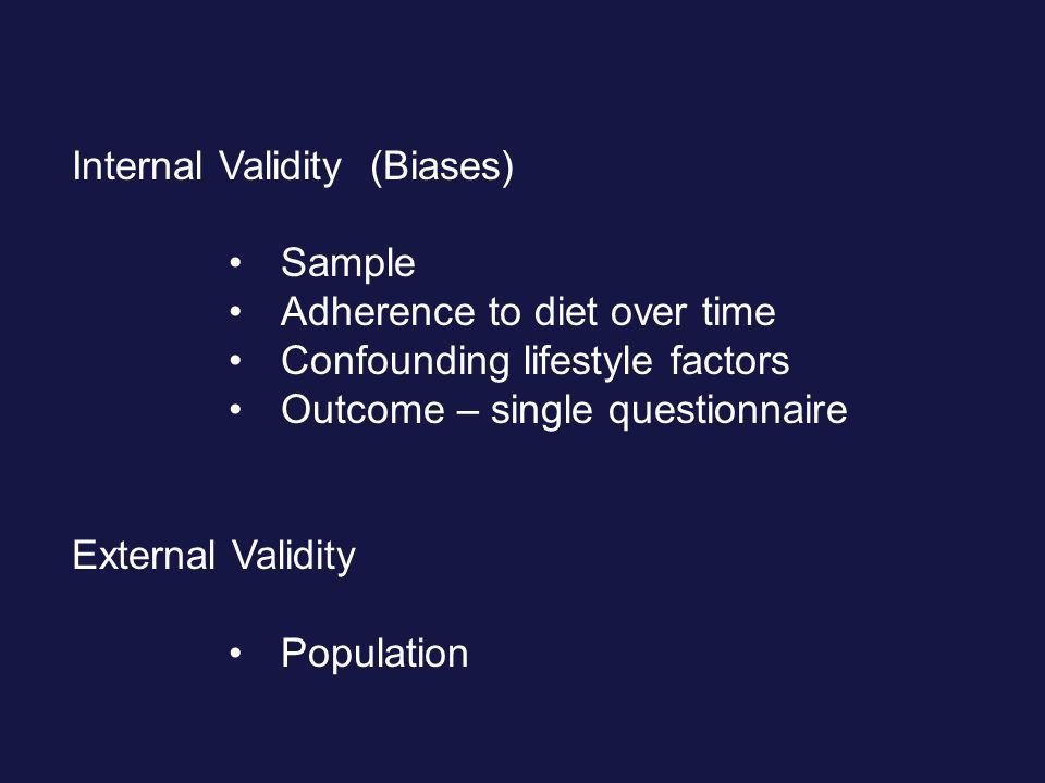 Internal Validity (Biases) Sample Adherence to diet over time Confounding lifestyle factors Outcome – single questionnaire External Validity Population