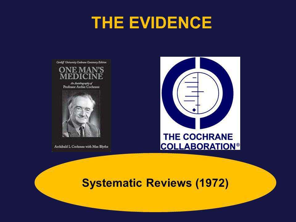 Systematic Reviews (1972)