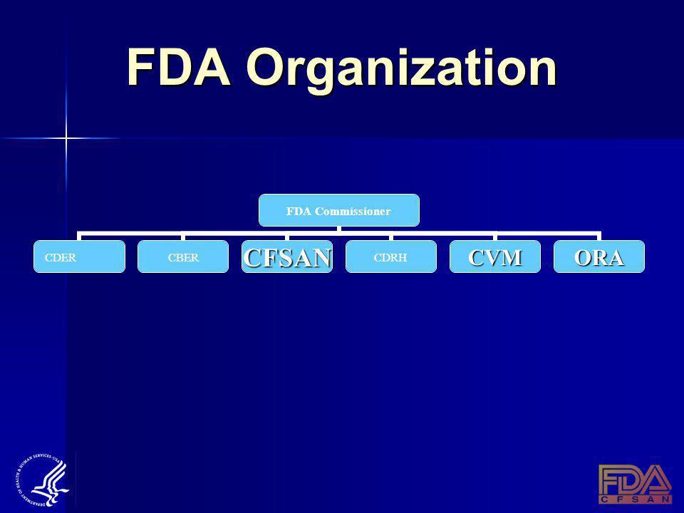 FDA Organization FDA Commissioner CDERCBERCFSANCDRHCVMORA
