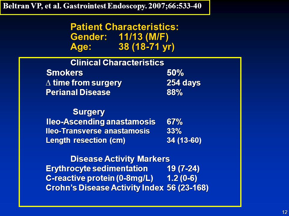 12 Patient Characteristics: Gender:11/13 (M/F) Age: 38 (18-71 yr) Clinical Characteristics Smokers50% time from surgery254 days time from surgery254 d