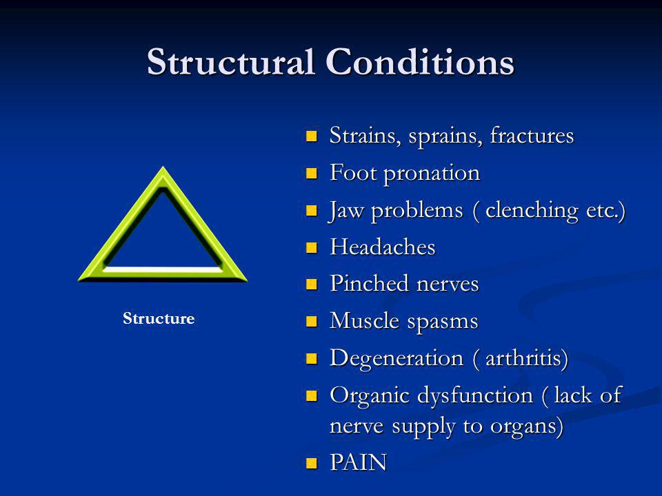 Structural Components Muscles, ligaments, bones Posture Coordination Exercise ( too much or little) Old injuries Hereditary Age Ergonomics Structure