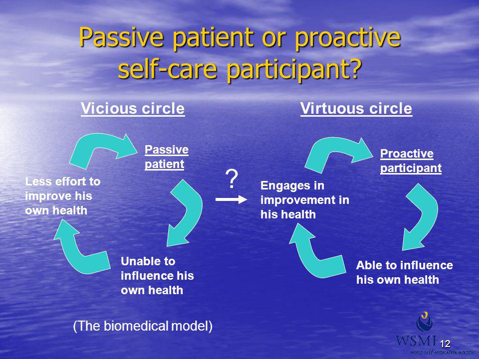 12 Passive patient or proactive self-care participant? Less effort to improve his own health Passive patient Unable to influence his own health Engage