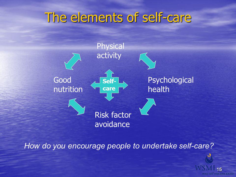 15 The elements of self-care Physical activity Psychological health Good nutrition Risk factor avoidance Self- care How do you encourage people to und