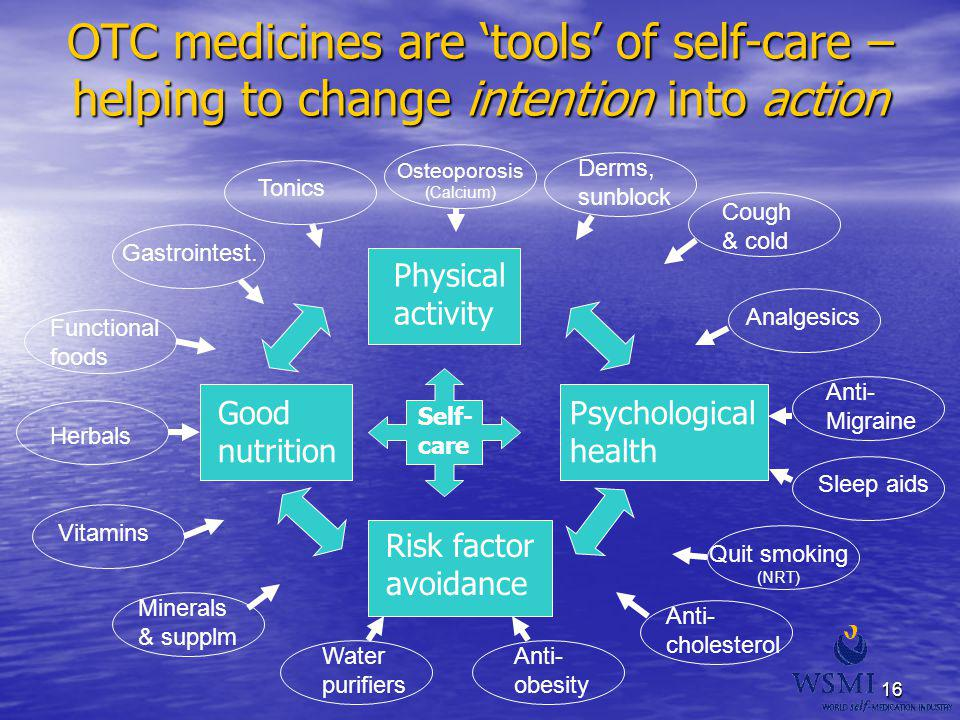 16 OTC medicines are tools of self-care – helping to change intention into action Physical activity Psychological health Good nutrition Risk factor av