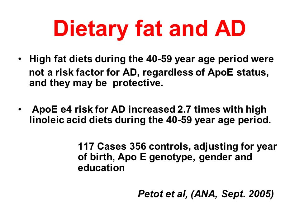 Dietary fat and AD High fat diets during the year age period were not a risk factor for AD, regardless of ApoE status, and they may be protective.