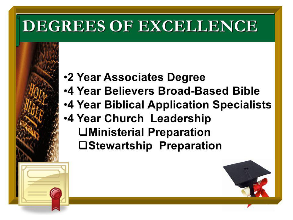 DEGREES OF EXCELLENCE 2 Year Associates Degree 4 Year Believers Broad-Based Bible 4 Year Biblical Application Specialists 4 Year Church Leadership Min