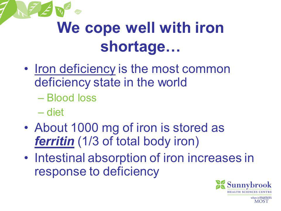 We cope well with iron shortage… Iron deficiency is the most common deficiency state in the world –Blood loss –diet About 1000 mg of iron is stored as ferritin (1/3 of total body iron) Intestinal absorption of iron increases in response to deficiency