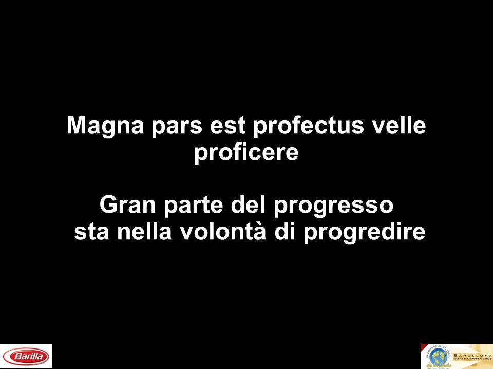 Magna pars est profectus velle proficere Gran parte del progresso sta nella volontà di progredire