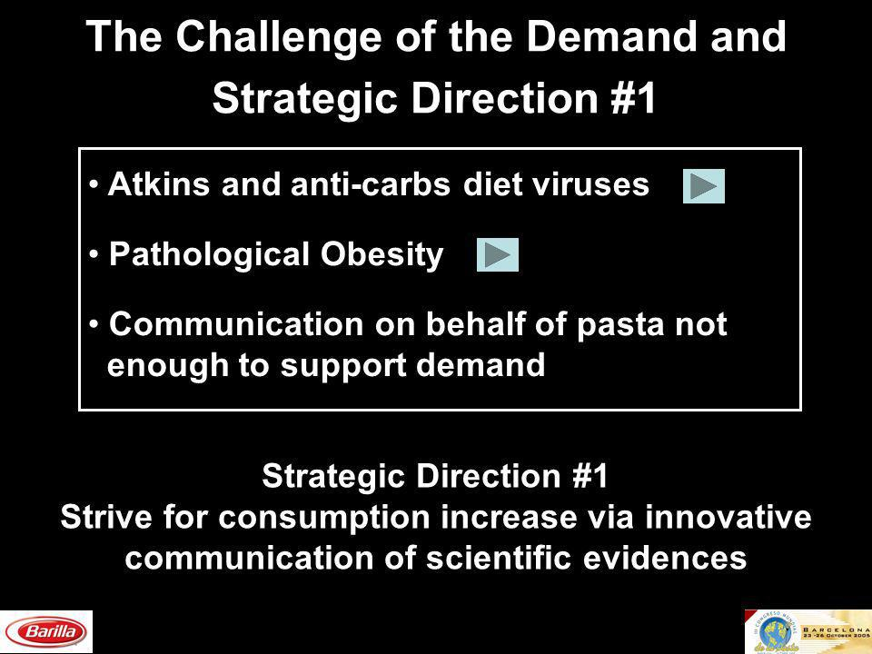 The Challenge of the Demand and Strategic Direction #1 Atkins and anti-carbs diet viruses Pathological Obesity Communication on behalf of pasta not en