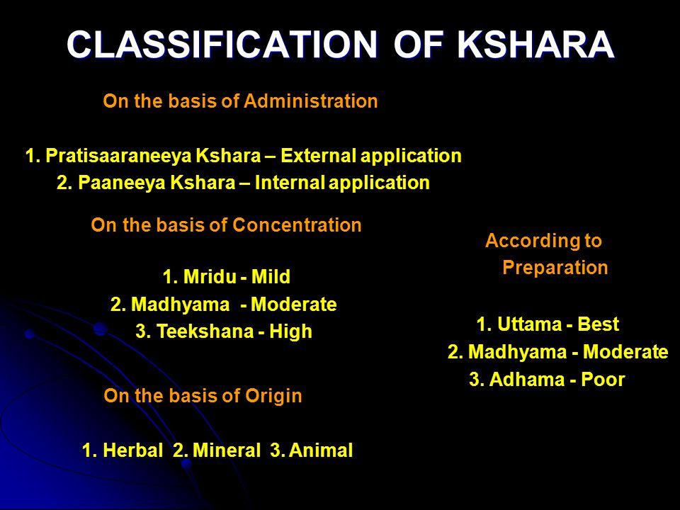 MECHANISM OF ACTION OF KSHARA IN HAEMORRHOIDS