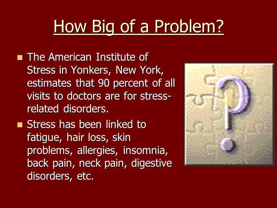 How Big of a Problem.