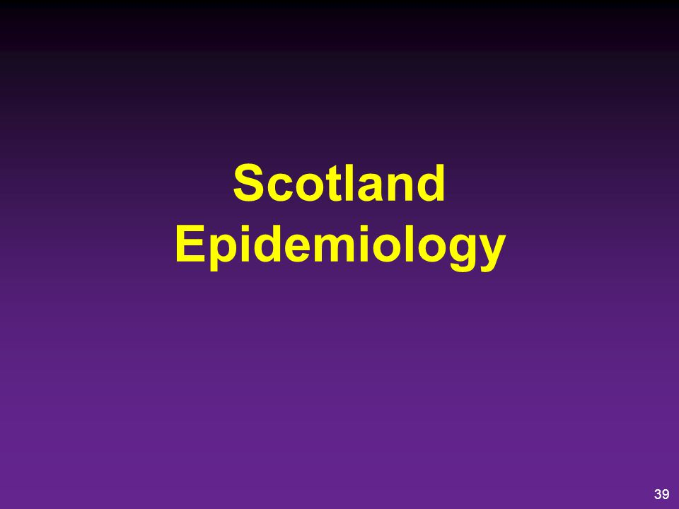 40 Prevalence of coronary heart disease in Scotland: Scottish Heart Health Study.