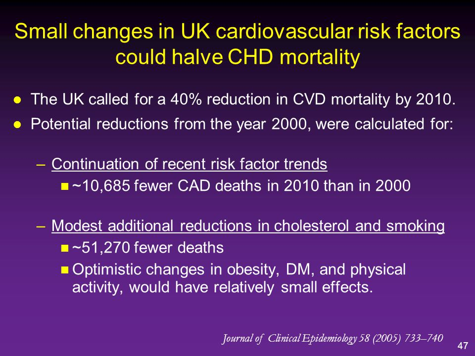 47 Small changes in UK cardiovascular risk factors could halve CHD mortality The UK called for a 40% reduction in CVD mortality by 2010. Potential red