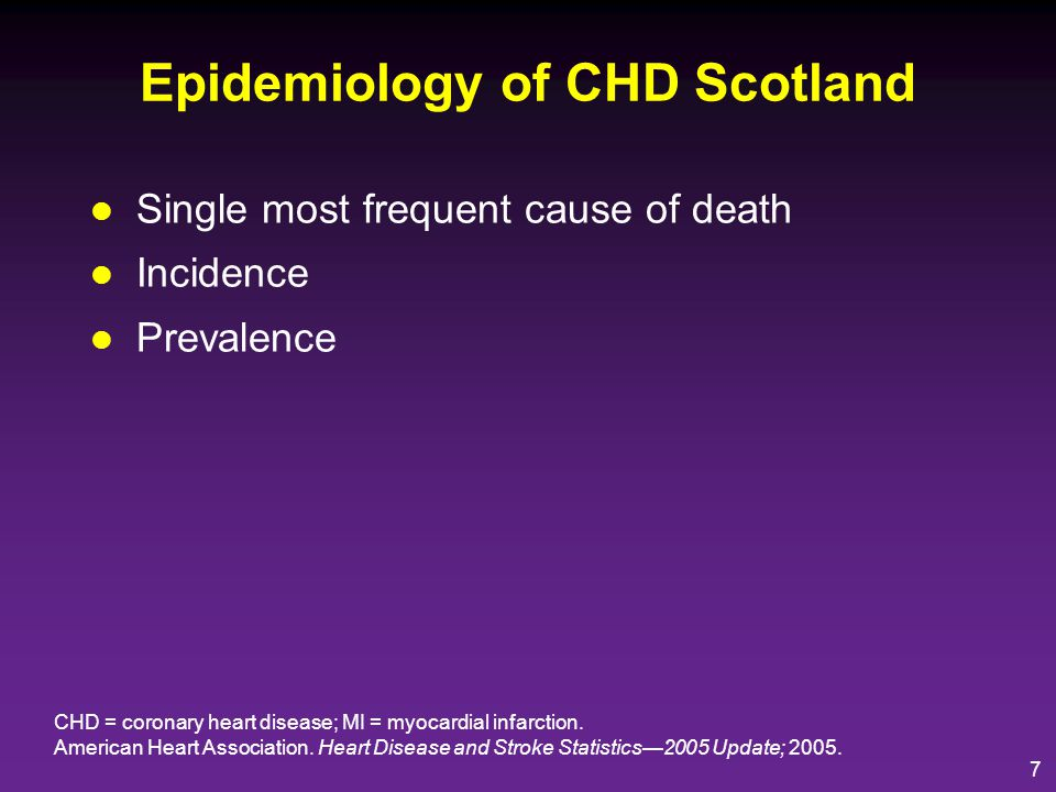 8 Risk for CHD Increases With Additional Risk Factors: INTERHEART Study Yusuf S, et al.