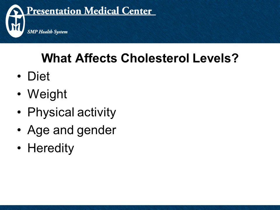 What Affects Cholesterol Levels? Diet Weight Physical activity Age and gender Heredity