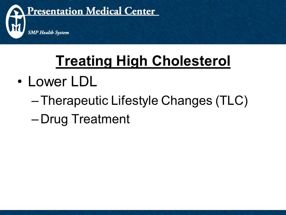 Treating High Cholesterol Lower LDL –Therapeutic Lifestyle Changes (TLC) –Drug Treatment